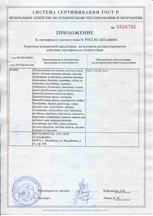 Приложение к Сертификату ГОСТ